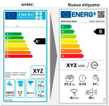 nueva y vieja etiqueta energética